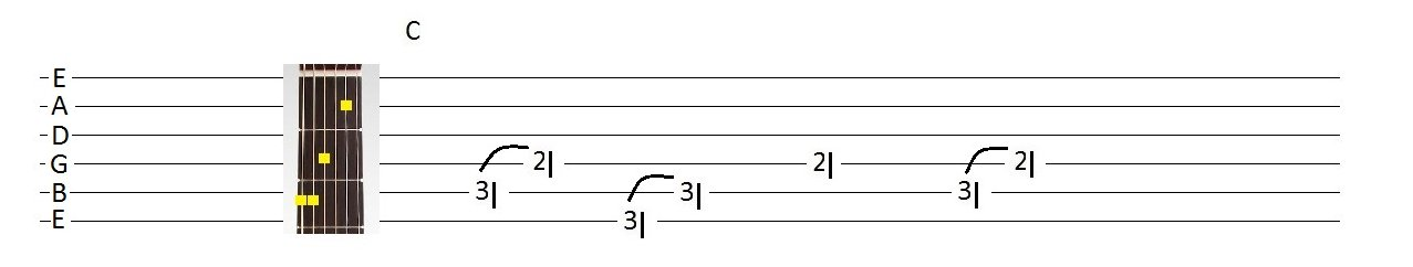Acoustic Blues Guitar Tablature Example