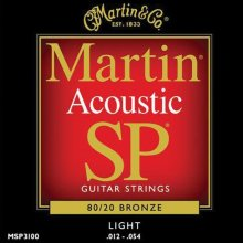 Best guitar strings for blues fingerpickin