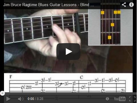 acoustic blues guitar lesson sright hand close up