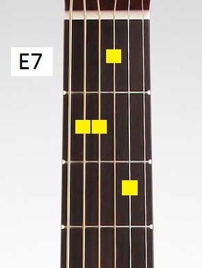 One of the basic blues chords guitar - E7
