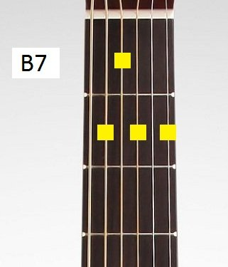 blues progression in e
