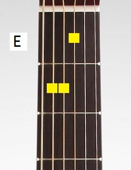 e chord guitar progression - e major