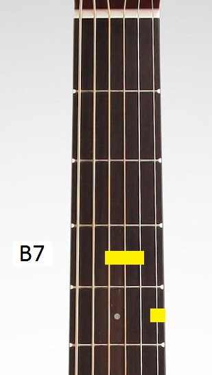blues chord progressions in common usage