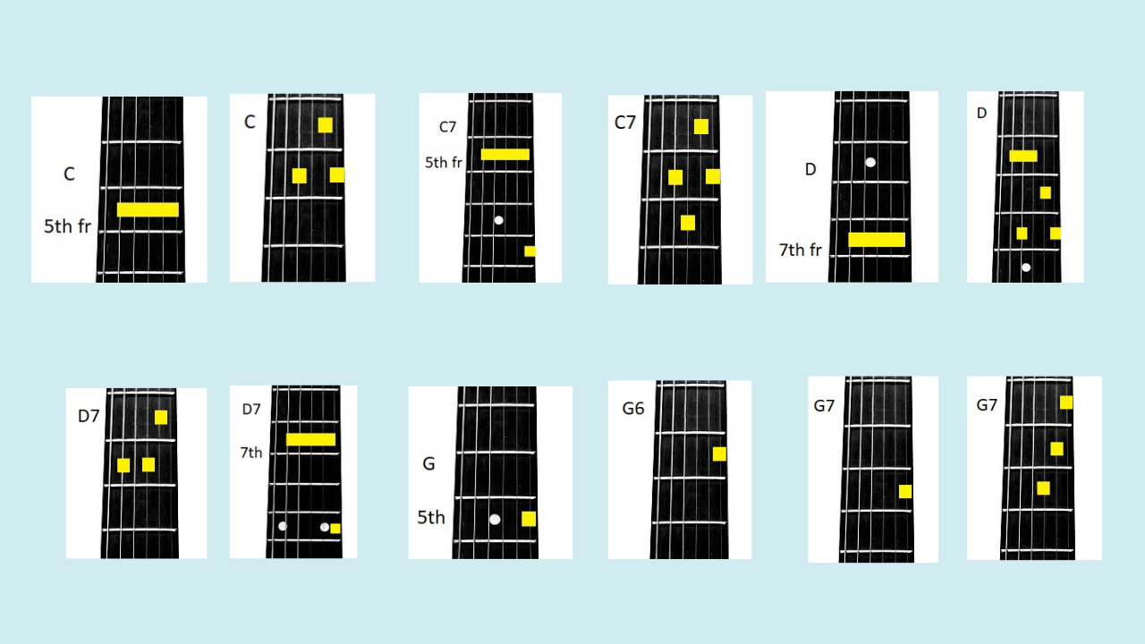 Common chords used in open G Delta Blues Songs