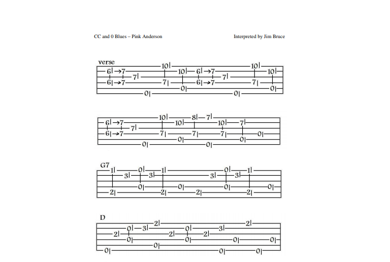 Guitar Tabs Showing First Part Of CC and O Blues by Pinkney Anderson