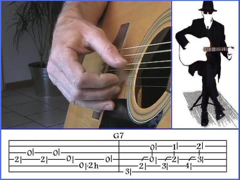 Clawhammer Finger Picking Style - Right Hand Position